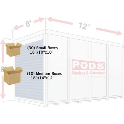 12' Economy Container Kit | PODS